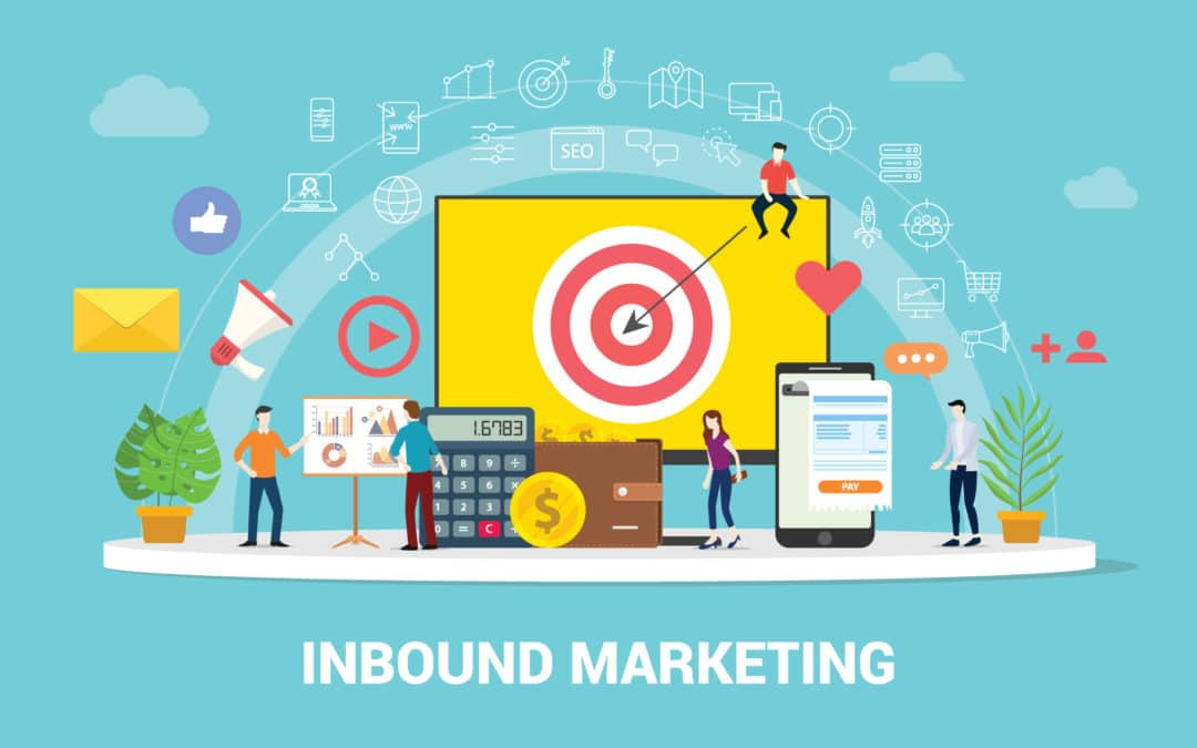 What is the Inbound Method?